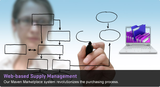 Web-based Supply Management